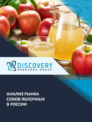Маркетинговое исследование - Анализ рынка соков яблочных в России