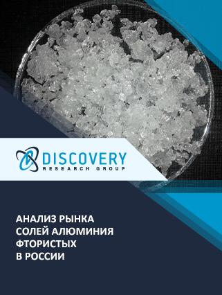 Анализ рынка солей алюминия фтористых в России