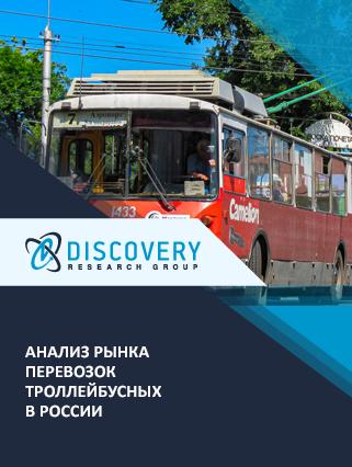 Маркетинговое исследование - Анализ рынка перевозок троллейбусных в России