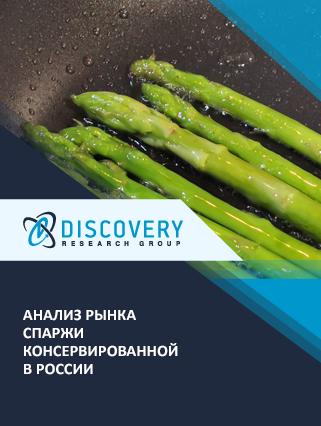 Маркетинговое исследование - Анализ рынка спаржи консервированной в России
