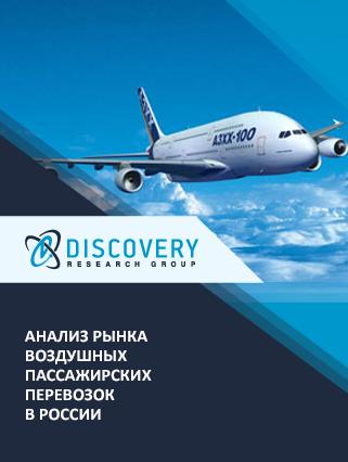 Маркетинговое исследование - Анализ рынка воздушных пассажирских перевозок в России