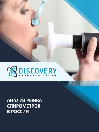 Маркетинговое исследование - Анализ рынка спирометров в России (с базой импорта-экспорта)