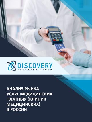 Маркетинговое исследование - Анализ рынка услуг медицинских платных (клиник медицинских) в России