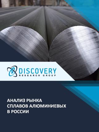 Маркетинговое исследование - Анализ рынка сплавов алюминиевых в России