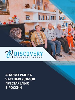 Маркетинговое исследование - Анализ рынка частных домов престарелых в России