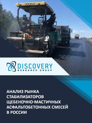 Маркетинговое исследование - Анализ рынка стабилизаторов щебеночно-мастичных асфальтобетонных смесей в России
