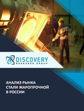 Маркетинговое исследование - Анализ рынка стали жаропрочной в России