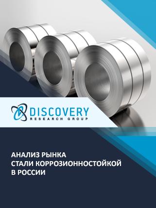 Маркетинговое исследование - Анализ рынка стали коррозионностойкой в России