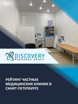 Маркетинговое исследование - Рейтинг частных медицинских клиник в Санкт-Петербурге