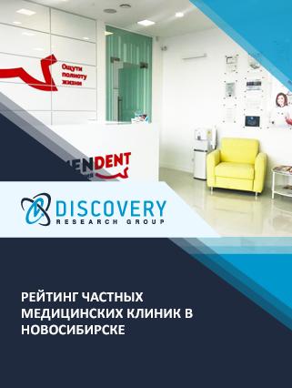 Маркетинговое исследование - Рейтинг частных медицинских клиник в Новосибирске