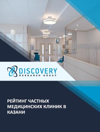 Маркетинговое исследование - Рейтинг частных медицинских клиник в Казани