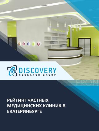 Маркетинговое исследование - Рейтинг частных медицинских клиник в Екатеринбурге