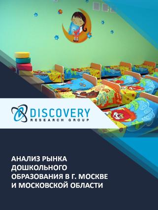 Маркетинговое исследование - Анализ рынка дошкольного образования в г. Москве и Московской области
