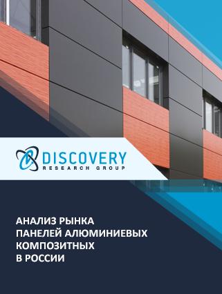 Маркетинговое исследование - Анализ рынка панелей алюминиевых композитных в России