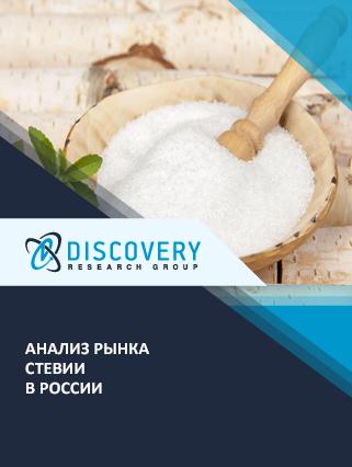 Маркетинговое исследование - Анализ рынка стевии в России