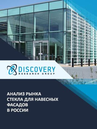 Маркетинговое исследование - Анализ рынка стекла для навесных фасадов в России
