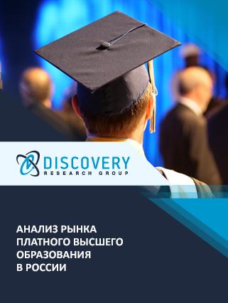 Анализ рынка платного высшего образования в России