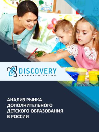 Маркетинговое исследование - Анализ рынка дополнительного детского образования в России