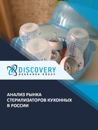 Маркетинговое исследование - Анализ рынка стерилизаторов кухонных в России