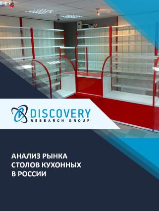 Маркетинговое исследование - Анализ рынка столов для торговых залов предприятий торговли в России