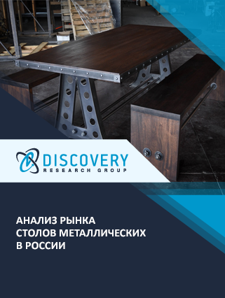 Анализ рынка столов металлических в России