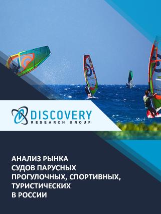 Маркетинговое исследование - Анализ рынка судов парусных прогулочных, спортивных, туристических в России