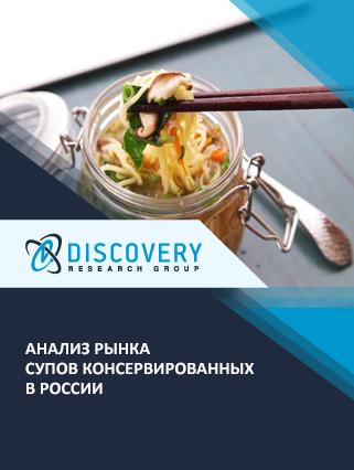 Маркетинговое исследование - Анализ рынка супов консервированных в России