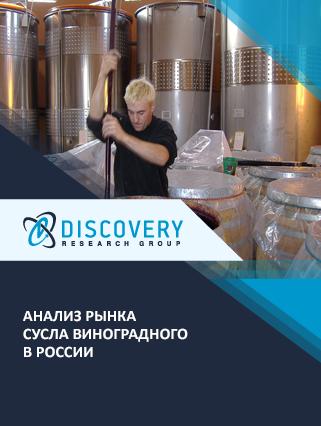 Маркетинговое исследование - Анализ рынка сусла виноградного в России