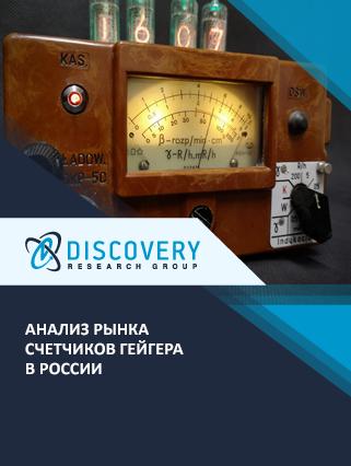 Маркетинговое исследование - Анализ рынка счетчиков гейгера в России