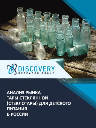 Анализ рынка тары стеклянной (стеклотары) для детского питания в России