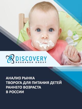 Анализ рынка творога для питания детей раннего возраста в России