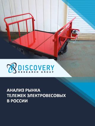 Маркетинговое исследование - Анализ рынка тележек электровесовых в России