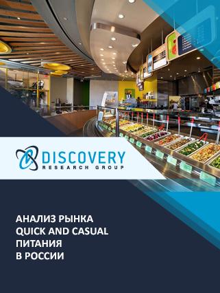 Анализ рынка Quick and Casual питания в России