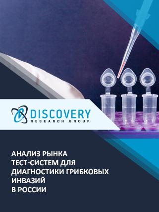 Маркетинговое исследование - Анализ рынка тест-систем для диагностики грибковых инвазий в России