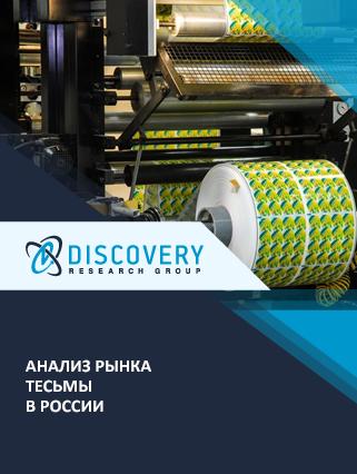 Маркетинговое исследование - Анализ рынка тесьмы в России