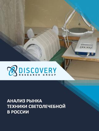 Маркетинговое исследование - Анализ рынка техники светолечебной в России