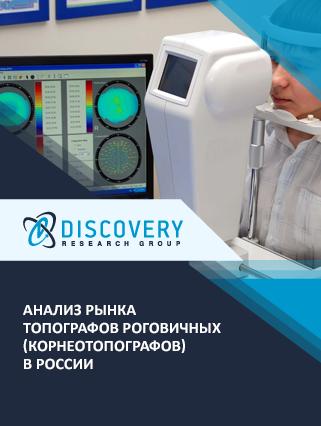 Анализ рынка топографов роговичных (корнеотопографов) в России