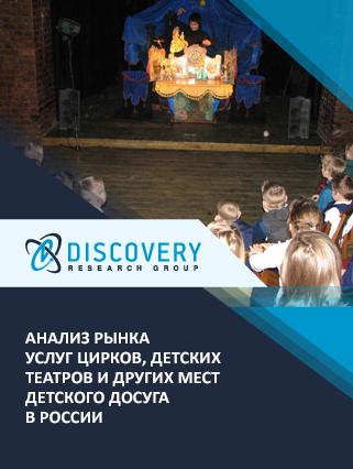 Маркетинговое исследование - Анализ рынка услуг цирков, детских театров и других мест детского досуга в России