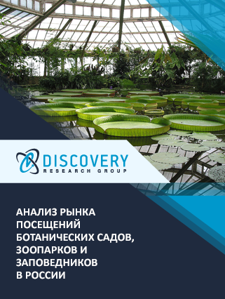 Маркетинговое исследование - Анализ рынка посещений ботанических садов, зоопарков и заповедников в России