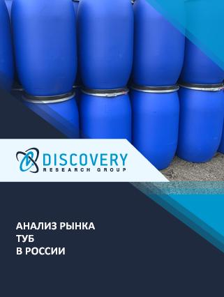 Маркетинговое исследование - Анализ рынка туб в России