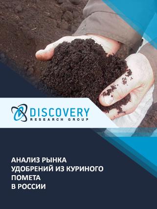 Маркетинговое исследование - Анализ рынка удобрений из куриного помета в России