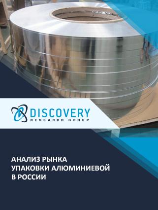 Анализ рынка упаковки алюминиевой в России