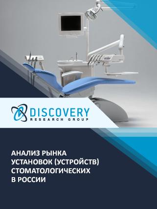 Анализ рынка установок (устройств) стоматологических в России