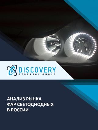 Маркетинговое исследование - Анализ рынка фар светодиодных в России