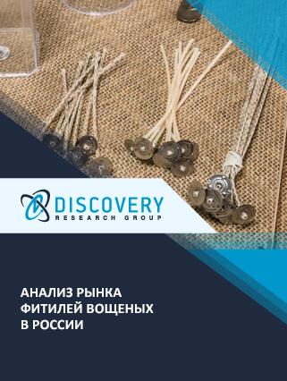 Маркетинговое исследование - Анализ рынка фитилей вощеных в России