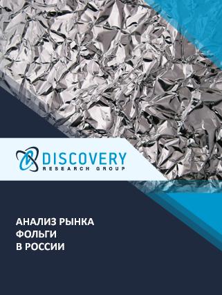 Маркетинговое исследование - Анализ рынка фольги в России