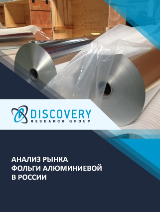 Маркетинговое исследование - Анализ рынка фольги алюминиевой в России