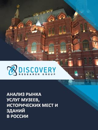 Маркетинговое исследование - Анализ рынка услуг музеев, исторических мест и зданий в России