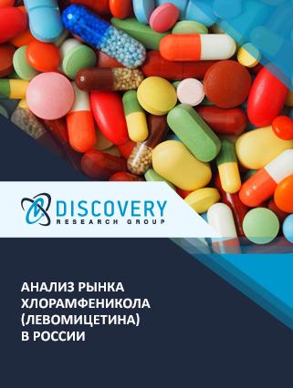 Маркетинговое исследование - Анализ рынка хлорамфеникола (левомицетина) в России
