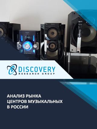 Маркетинговое исследование - Анализ рынка центров музыкальных в России